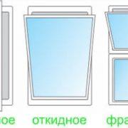 Виды открывания окон