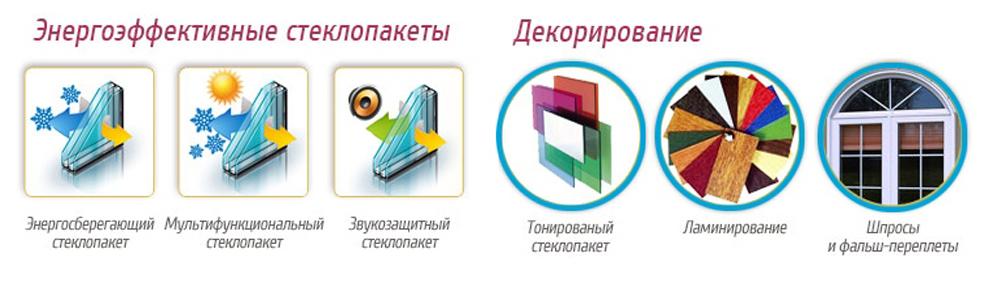 Опции для металлопластиковых дверей в дверном и оконном профиле