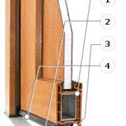 Из чего состоит металлопластиковая дверь.