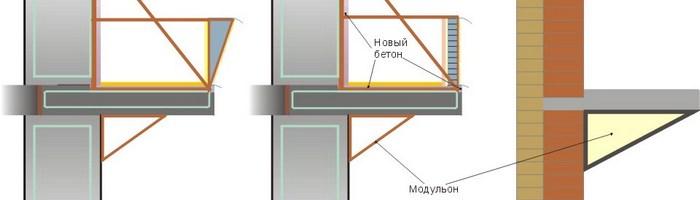 Укрепление плиты балкона в старых домах Одесса виконт